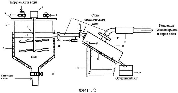 Способ очистки и обезвоживания кислого гудрона и установка для его осуществления