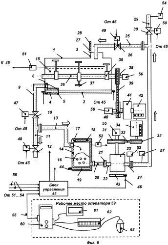 Способ и устройство для приготовления модифицированных резинобитумных мастик