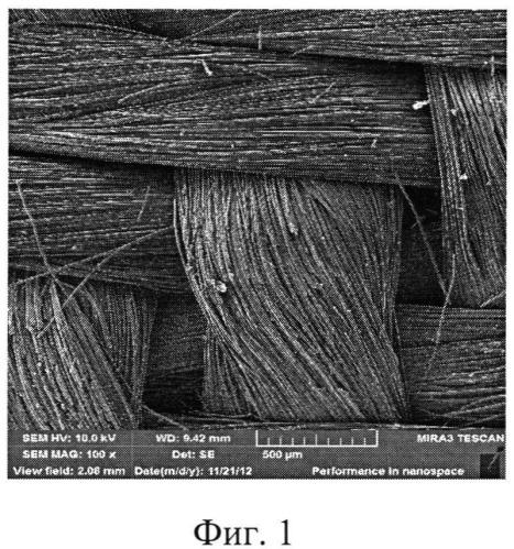 Способ получения нановискерных структур оксидных вольфрамовых бронз на угольном материале