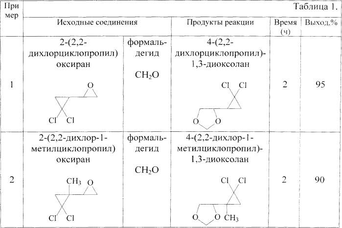 Способ получения 1,3-диоксоланов, содержащих гем.-дихлорциклопропильный заместитель