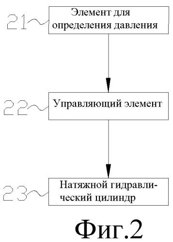 Высокоподъемное устройство крана, система управления и способ управления им