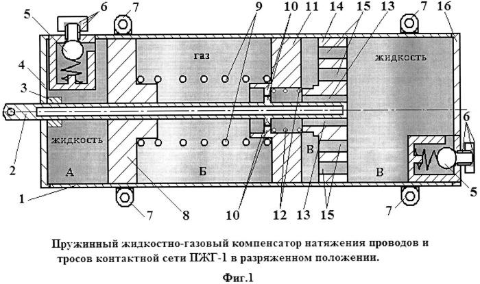 Пружинный жидкостно-газовый компенсатор натяжения проводов и тросов контактной сети пжг-1