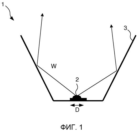 Эффективное светоизлучающее устройство и способ изготовления такого устройства