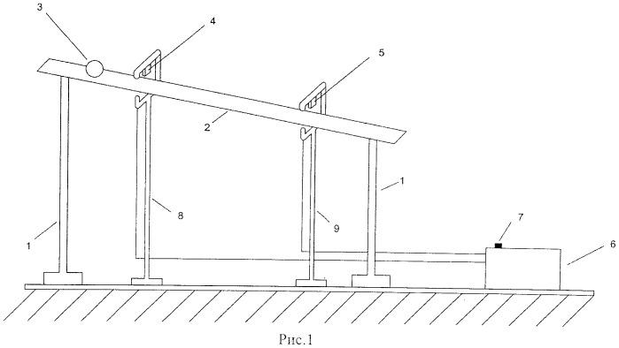 Способ оценки зрительно-моторной реакции на движение объекта в пространстве
