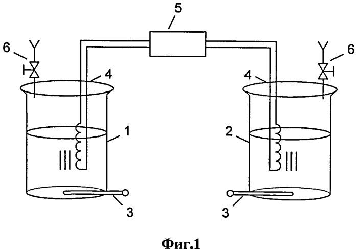 Способ измерения вязкости жидких сред