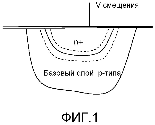 Мультиспектральное фоточувствительное устройство