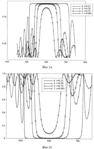 Способ повышения плотности мощности светового излучения внутри среды