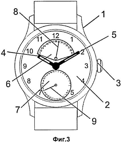 Часы с индивидуальным женским календарем и часовой механизм с индивидуальным женским календарем для индикации продолжительности и дня индивидуального женского цикла