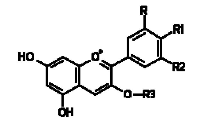 Ненасыщенные кислоты для защиты от обесцвечивания красителей, полученных из натуральных источников, используемых в напитках