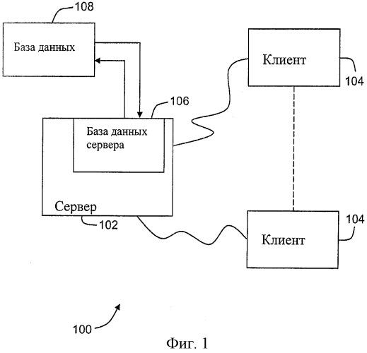 Системы и способы для передачи файлов данных, независимо от платформы