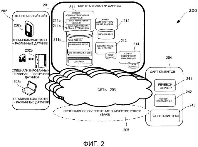 Устройство обработки информации, система обработки информации, способ обработки информации и носитель информации