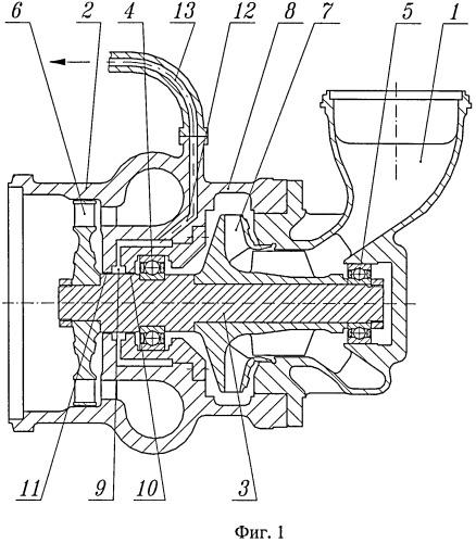 Турбонасосный агрегат жрд