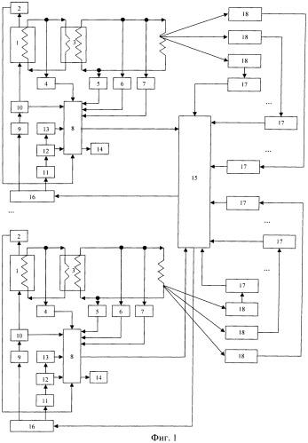Информационно-измерительная и управляющая система оптимизации производства и потребления тепловой энергии на распределенных объектах теплоснабжения