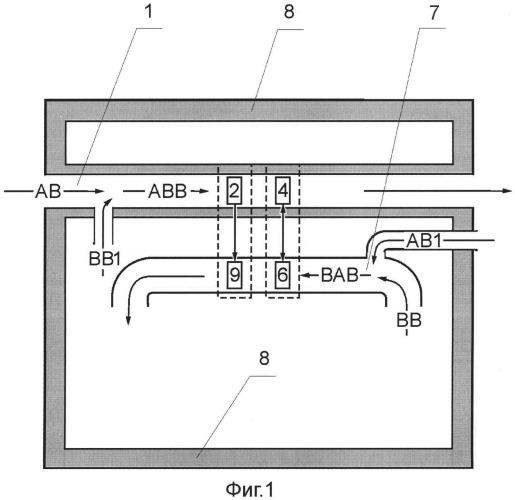 Способ использования атмосферного теплового насоса в системах кондиционирования воздуха зданий с рекуперацией тепловой энергии и влажности вытяжного воздуха и устройство для его реализации