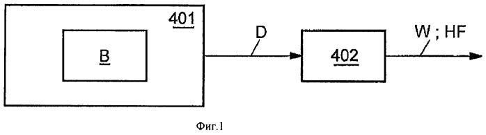Цифровой сигнальный процессор, устройство связи, система связи и способ эксплуатации цифрового сигнала процессора