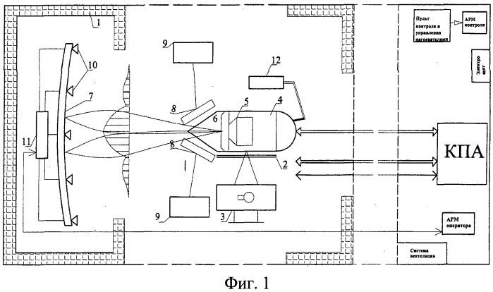Способ теплорадиотехнических испытаний радиопрозрачных обтекателей летательных аппаратов