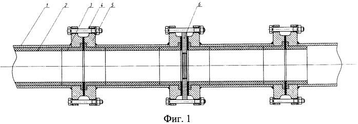 Устройство для нейтрализации электростатического заряда на внутренней поверхности трубы