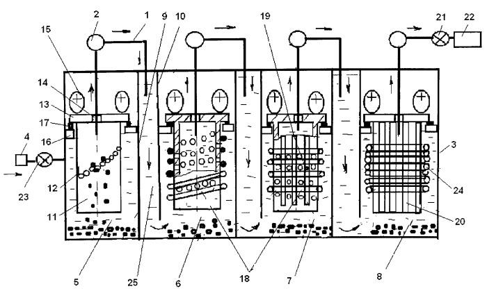 Устройство для очистки природных и сточных вод от механических примесей