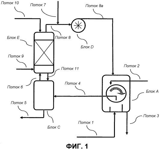 Улучшенный способ фильтрования очищенной карбоновой кислоты