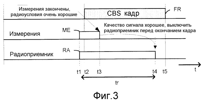 Управление мобильным радиоприемником для приема сигналов, предназначенных для множества приемников