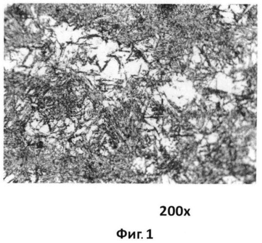 Способ термической обработки отливок из коррозионностойкой стали мартенситного класса