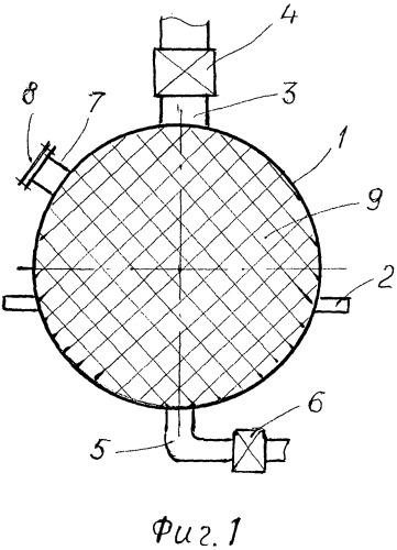 Сосуд для хранения и транспортировки жидких и газообразных горючих веществ