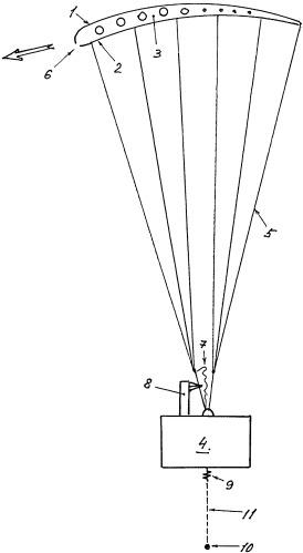 Система управления вращающимся парашютом