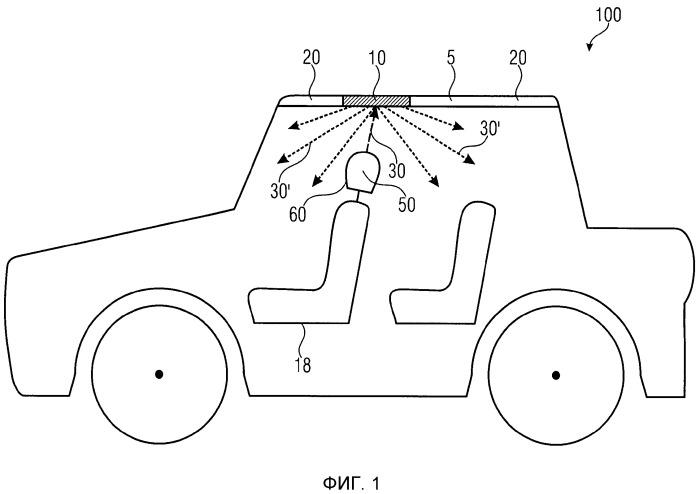 Транспортное средство с отражателем звуковых волн
