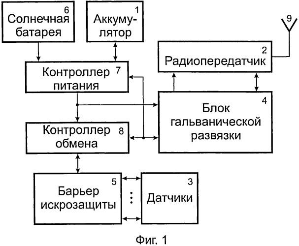 Измерительная система для групп резервуаров хранения жидких или газообразных горючих продуктов