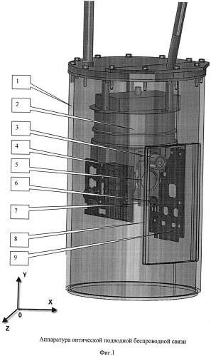Аппаратура подводной оптической связи
