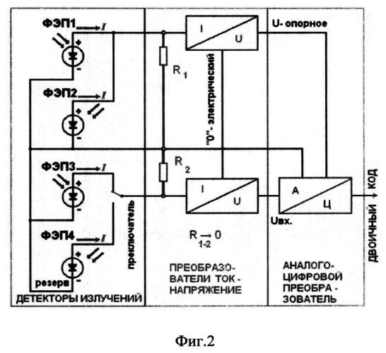 Устройство глазкова определения углового положения источника света и способ глазкова его работы