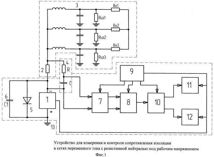 Устройство для измерения и контроля сопротивления изоляции в сетях переменного тока с резистивной нейтралью под рабочим напряжением