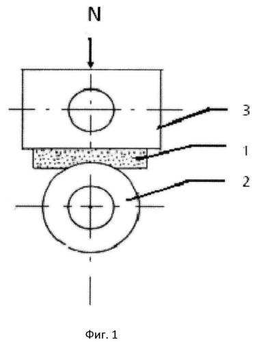 Способ оценки износостойкости полимерных композиционных материалов