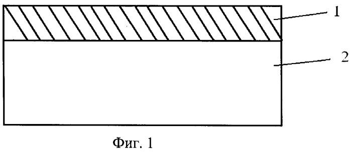 Полупроводниковый газоанализатор