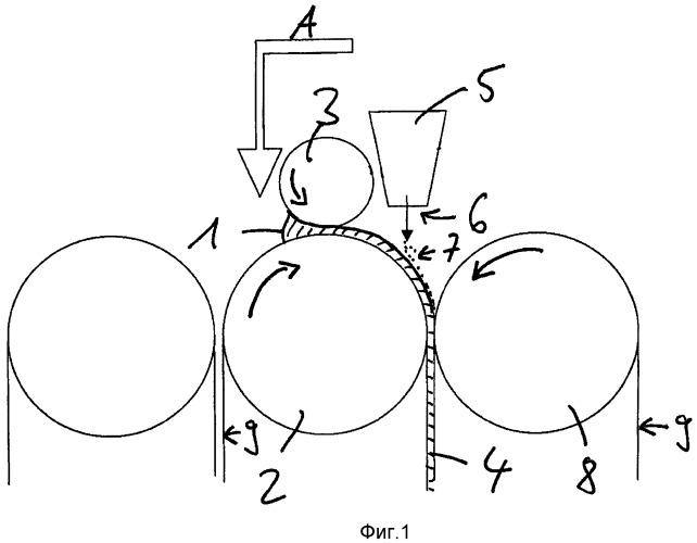 Способ и устройство для нанесения приправ при производстве продуктов питания