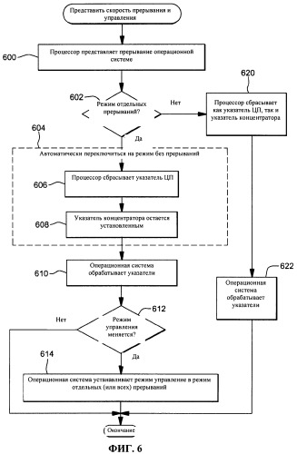 Управление скоростью, с которой обрабатываются запросы на прерывание, формируемые адаптерами