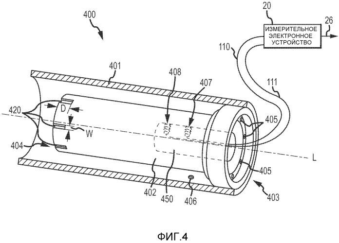 Вибрационный денситометр с улучшенным вибрирующим элементом