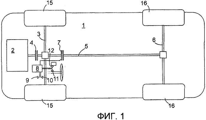Транспортное средство, имеющее переключаемый привод на четыре колеса