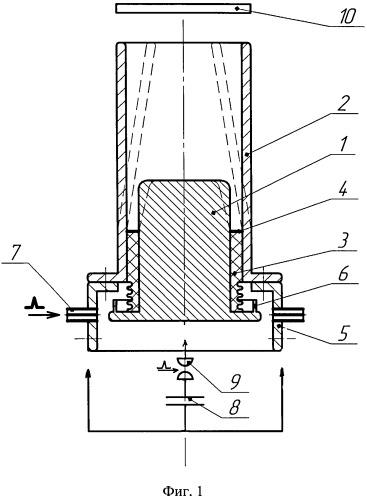 Устройство для нанесения покрытий путем электрического взрыва фольги (варианты)
