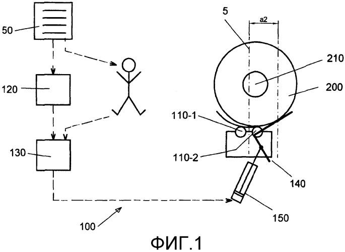 Способ и устройство для укладывания рулонов металла