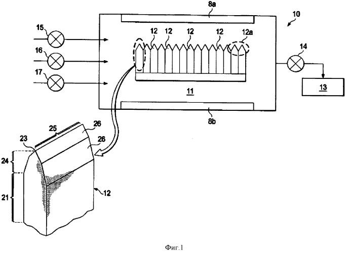 Способ нанесения покрытий на бритвы методом атомно-слоевого осаждения