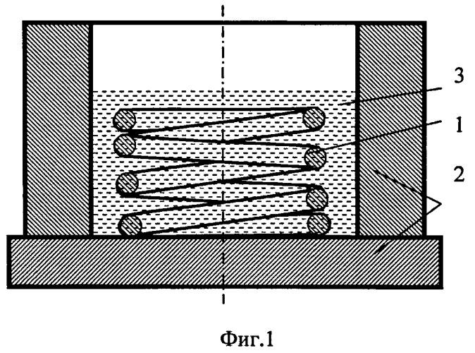 Способ получения цилиндрической заготовки из армированного металлического композиционного материала