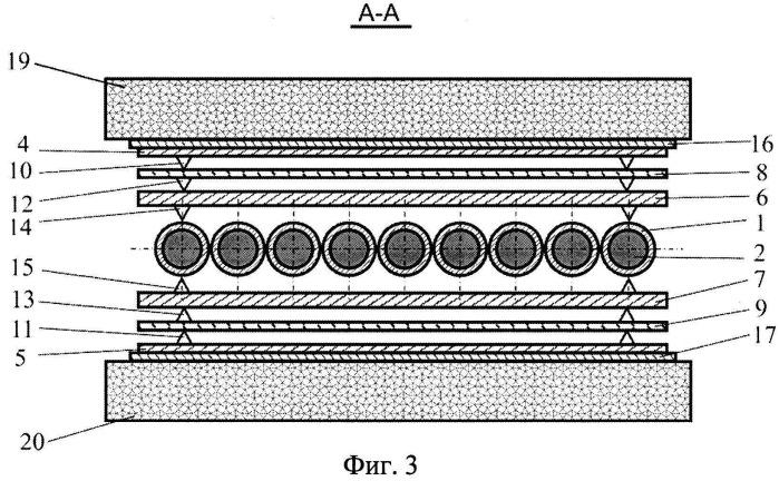 Способ получения композиционных изделий с внутренними полостями сваркой взрывом