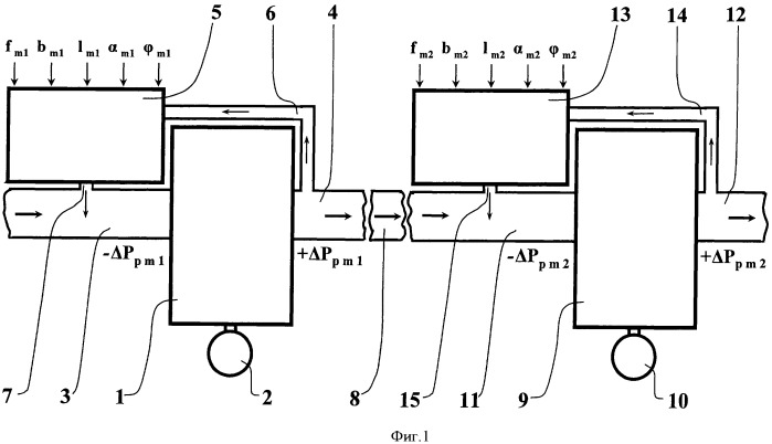 Метод динамической энергосберегающей сверхпроводящей транспортировки потока среды