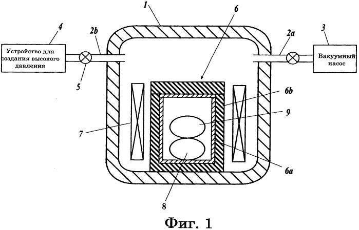 Способ синтеза поликристаллов полупроводникового соединения групп ii-vi
