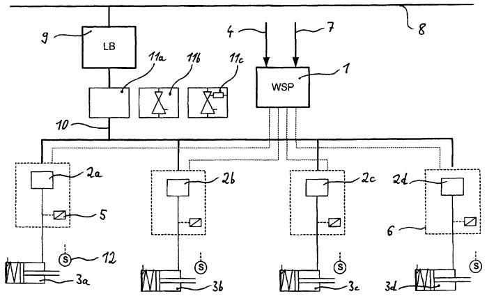 Электропневматический тормозной механизм рельсового транспортного средства, способ его функционирования, рельсовое транспортное средство