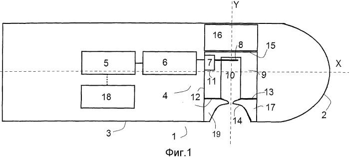 Устройство управления ракетой или реактивным снарядом