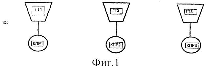 Система и способ регулирования скорости вращения каждого из n двигателей с регулируемой скоростью вращения