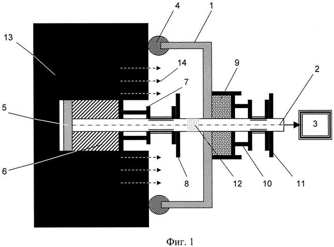 Щиток контроля газовыделения с поверхности обнажения угольного пласта