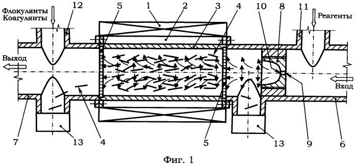 Способ активации процессов (варианты) и устройство для его осуществления (варианты)